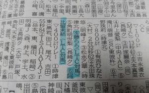 長崎ジュニア陸上のビデオ出来ました
