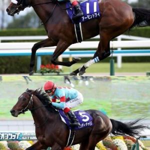 リピーターが目立つ安田記念!勢いの4歳馬と実績の6歳馬が馬券の軸!