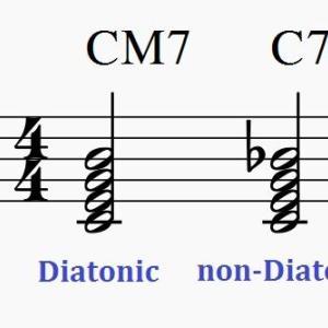 【音楽家には必須!】音楽理論♪