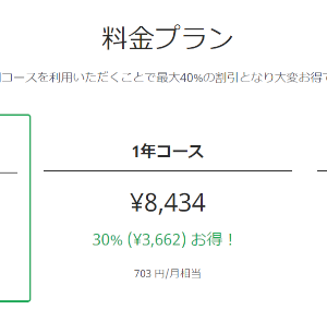 【DEAD or ALIVE】はてなブログProの損益分岐点