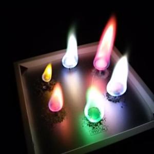 第3類危険物 各論|カリウム・ナトリウム