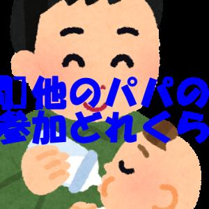 [疑問]生後5か月、パパの育児参加度どんな感じ?