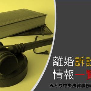 【まとめ】離婚訴訟についての情報一覧