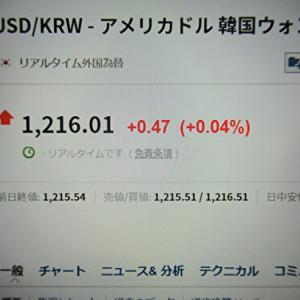 新たな段階 USD/KRW  (アメリカドル/ウォン)