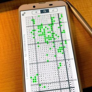 【クロスステッチ】Pattern Keeperアプリをスマホでお試し