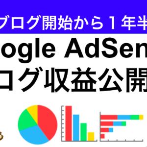 投資ブログを始めて1年半が経過 Google AdSense収益公開