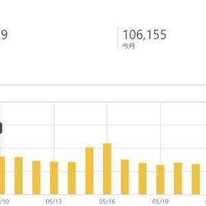 【もう1つの特化ブログで月間10万PV!】はてなブログ開始から達成まで15カ月の間にやってきたこと