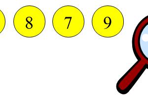 ナンバーズ4 直近データ(5470回時点)