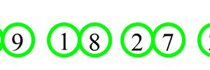 ナンバーズ4 足して9になる