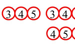 ナンバーズ4 ボックス3桁間隔(5788回)