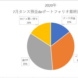 【タンス預金deポートフォリオ】2020年7月