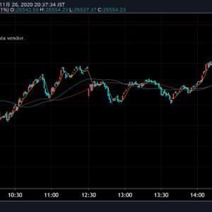【NASDAQ最高値更新、BTC爆下げ】今日のデイトレ 11月26日