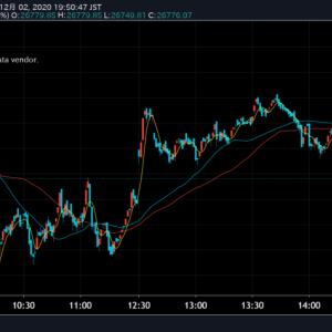 【NASDAQ最高値更新、SOXも】今日のデイトレ  12月2日