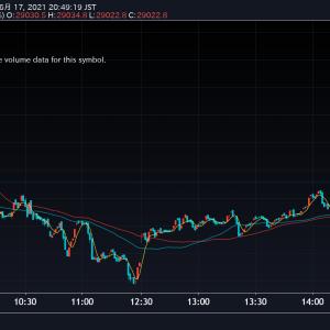 【FOMC:ドル円↑利上げ前倒し?】 メイコー<6787>enish<3667>トヨタ自動車<7203>今日のデイトレ6月17日