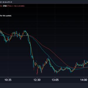 【NASDAQ,S&P500:過去最高値更新】 リミックスポイント<3825>塩野義製薬<4507>HENNGE<4475>今日のデイトレ8月25日