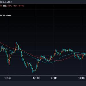 【NASDAQ、S&P500:過去最高値更新中】 FRONTEOオルトプラスリゾートトラスト今日のデイトレ8月26日