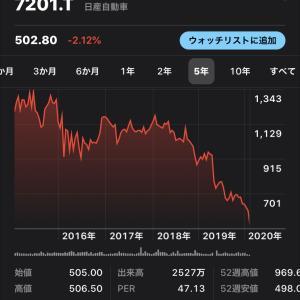 GDPにコロナ、日経平均続落…日本を憂う前に自分で身を守ろう
