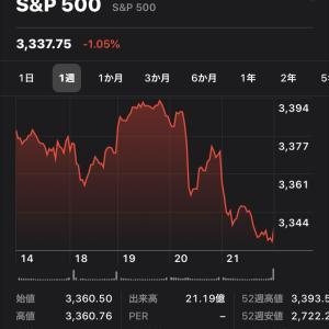 【米国株と米国債】週末の株価暴落による考え