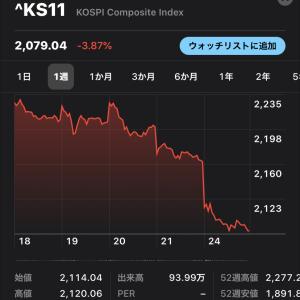 日本は祝日も…韓国株下落、緊急利下げか