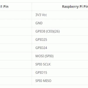 LCDに画像表示の続きタッチ操作 ~Raspberry Pi Zero~