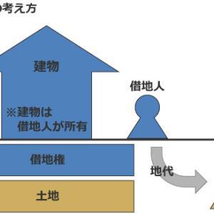 借地権の競売物件