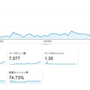 祝!ブログを開設から2ヶ月が経ちました