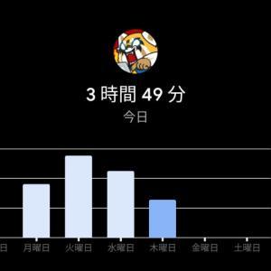 【アグレッシブ烈子】ステージ300クリアまで4日。24時間くらい。
