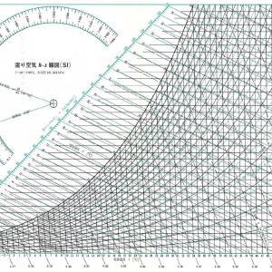 【第1種と第3種換気の電気代比較】潜熱の計算方法とは?