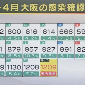 ☆4/17(土) 連日の過去最多☆