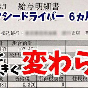 【タクシー運転手の給料 6ヵ月目】先月と大きく変わらず これが「伸び悩み」!?