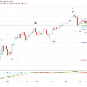 S&P500のエリオット波動分析(2020年6月28日)