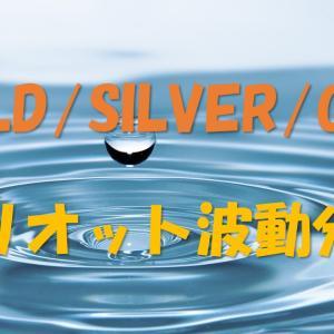 GOLD/SILVER/GDXのエリオット波動分析2020/09/24