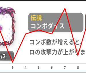 【ランダムダイス】コンボダイスを使い野良で協力プレイ10連勝負!!(デッキ構成、結果、考察含む)