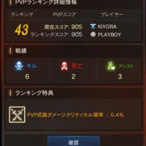 【リネM】4/22~4/28のPvP感想戦。 - きよM.139 -