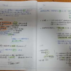 勉強の進み具合