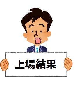 松屋アールアンドディー【7317】IPO上場結果