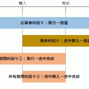 債券の利回り計算<金融資産運用・債券②>
