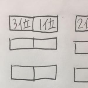 日能研 育成テストの成績順による初めての席替え
