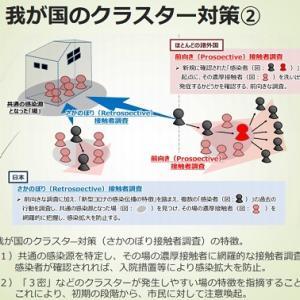 新型コロナ、日本のクラスター対策はそんなにすごいのか?