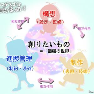 「Eテレ」テーマのイラスト・漫画(1)