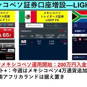 LIGHT FXにメキシコペソ口座増設:スワップ投資
