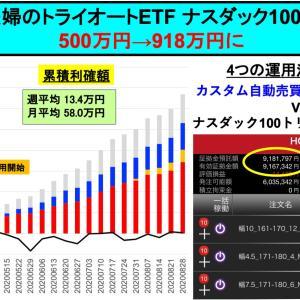 2020年8月トライオートETF運用実績+835,944円