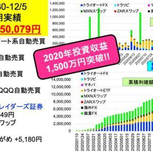 2020年投資収益+1,500万円突破!2億り夫婦の投資週間成績