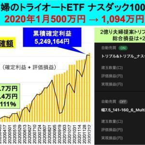 <認定ビルダー>2億り夫婦500→1,094万円:トライオートETF運用成績TQQQ@47週
