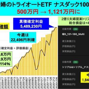 <認定ビルダー>500→1,121万円:トライオートETF運用成績TQQQ@49週