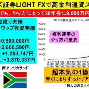 【保存版】2億り夫婦のLIGHT FXメキシコペソスワップ投資