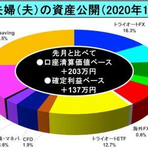 2億り夫婦(夫)の資産公開2020年12月:今月は+204万円