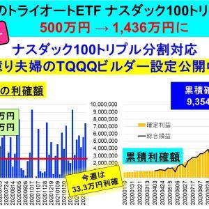 500→1,436万円<認定ビルダー>2億り夫婦のトライオートETF TQQQ運用実績