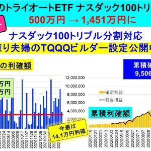 500→1,451万円<認定ビルダー>2億り夫婦のトライオートETF運用実績