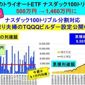 500→1,460万円<認定ビルダー>2億り夫婦のトライオートETF運用実績